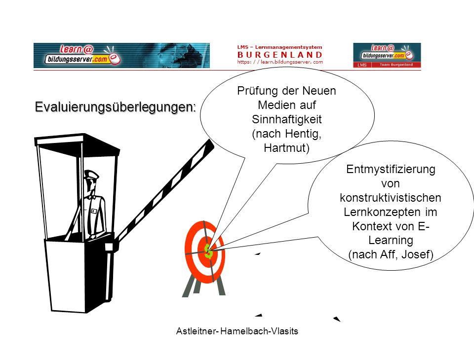 Astleitner- Hamelbach-Vlasits Unterrichtsportal Entmystifizierung von konstruktivistischen Lernkonzepten im Kontext von E- Learning (nach Aff, Josef) Prüfung der Neuen Medien auf Sinnhaftigkeit (nach Hentig, Hartmut) Evaluierungsüberlegungen: