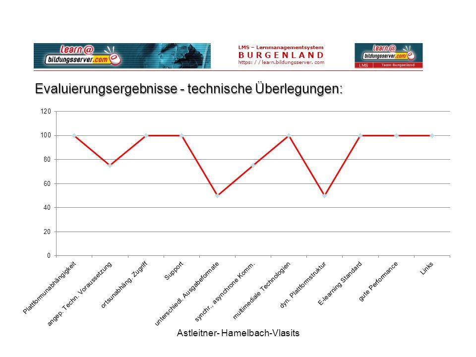 Astleitner- Hamelbach-Vlasits Evaluierungsergebnisse - technische Überlegungen: