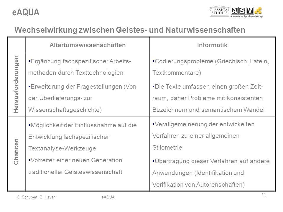 eAQUA 10 C. Schubert, G. HeyereAQUA Wechselwirkung zwischen Geistes- und Naturwissenschaften AltertumswissenschaftenInformatik Ergänzung fachspezifisc