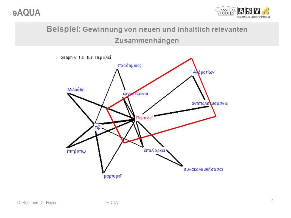 eAQUA 7 C. Schubert, G. HeyereAQUA Beispiel: Gewinnung von neuen und inhaltlich relevanten Zusammenhängen