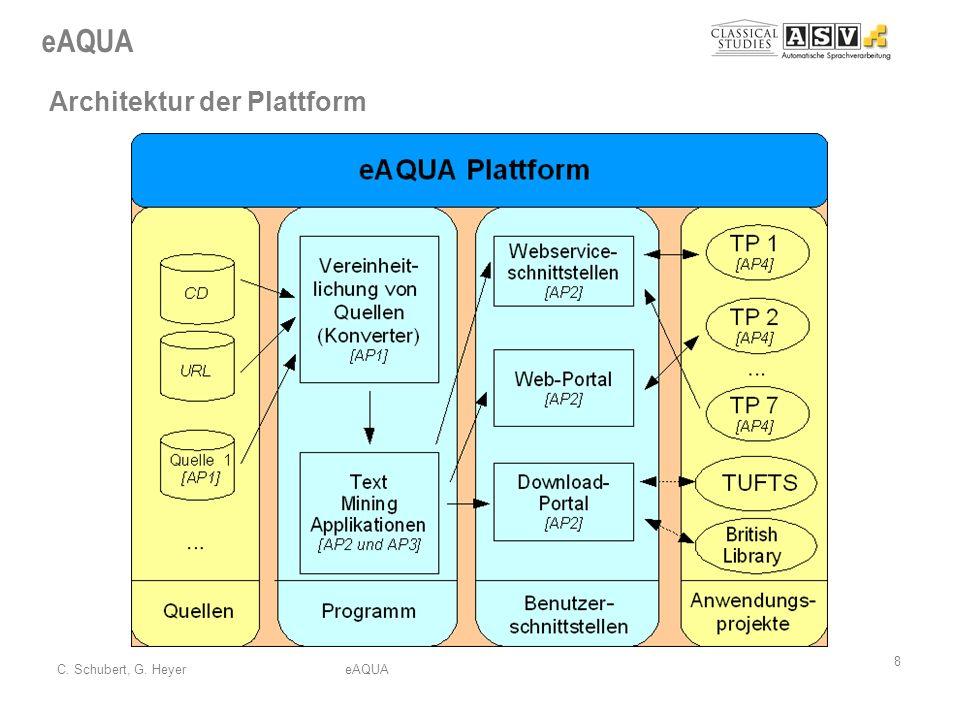eAQUA 8 C. Schubert, G. HeyereAQUA Architektur der Plattform