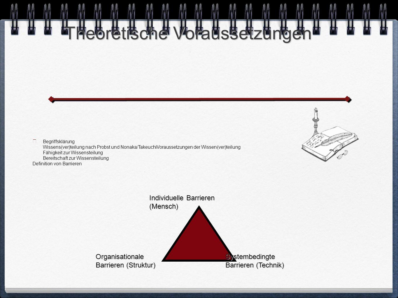 Theoretische Voraussetzungen Individuelle Barrieren (Mensch) Organisationale Barrieren (Struktur) Systembedingte Barrieren (Technik) Begriffsklärung Wissens(ver)teilung nach Probst und Nonaka/TakeuchiVoraussetzungen der Wissen(ver)teilung Fähigkeit zur Wissensteilung Bereitschaft zur Wissensteilung Definition von Barrieren