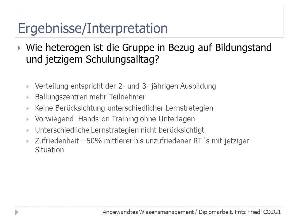 Es gibt keine didaktischen Konzepte (Lehrkräfte, Mitarbeiter) Persönliche Betreuung vorerst in den Ballungszentren Medienkompetenz erhöhen Unterschiedliche Schulungskonzepte (Standardisierung) Lernplattform (internationale Standards) Einheitlicher Zugriff (eine Oberfläche) Überblick über die eigenen absolvierten Kurse Unterschiedliche Lernstrategien könnten berücksichtigt werden Angewandtes Wissensmanagement / Diplomarbeit, Fritz Friedl CO2G1 Ergebnisse/Interpretation