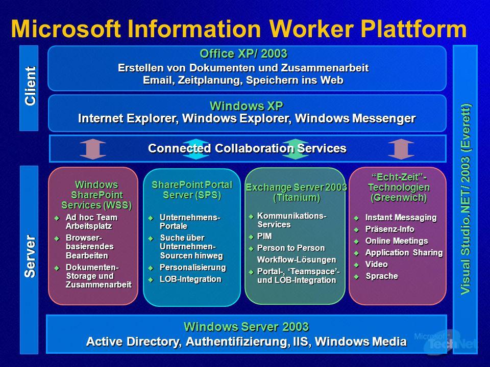 Roadmap Windows Server 2003 Launch im April 2003 Windows Server Roadshow im Mai in Deutschland Exchange Server 2003 und Office 2003 im Sommer 2003 Exchange Server 2003 Beta 2 als Download auf den amerikanischen Microsoft Seiten!.