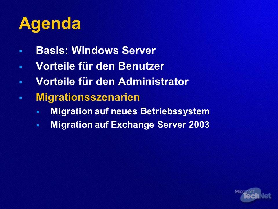 Agenda Basis: Windows Server Vorteile für den Benutzer Vorteile für den Administrator Migrationsszenarien Migration auf neues Betriebssystem Migration