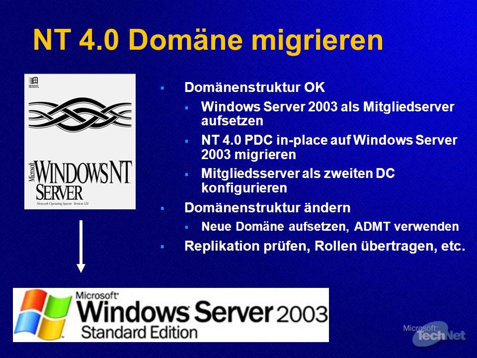 NT 4.0 Domäne migrieren Domänenstruktur OK Windows Server 2003 als Mitgliedserver aufsetzen NT 4.0 PDC in-place auf Windows Server 2003 migrieren Mitg