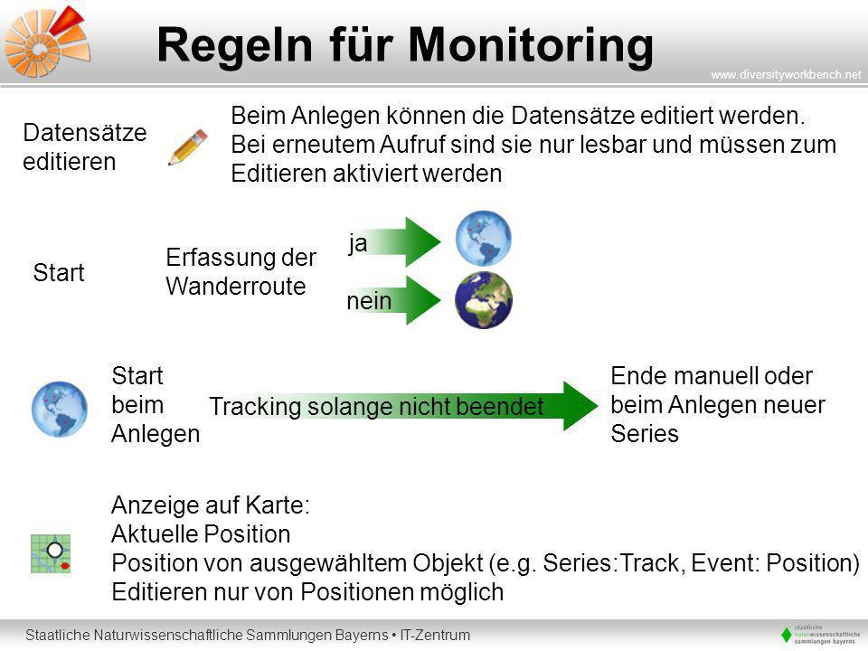 Staatliche Naturwissenschaftliche Sammlungen Bayerns IT-Zentrum www.diversityworkbench.net Regeln für Monitoring ja nein Erfassung der Wanderroute Datensätze editieren Beim Anlegen können die Datensätze editiert werden.