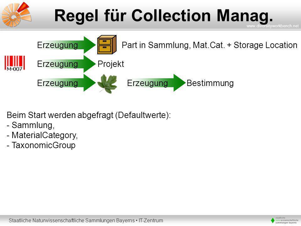 Staatliche Naturwissenschaftliche Sammlungen Bayerns IT-Zentrum www.diversityworkbench.net Regel für Collection Manag.
