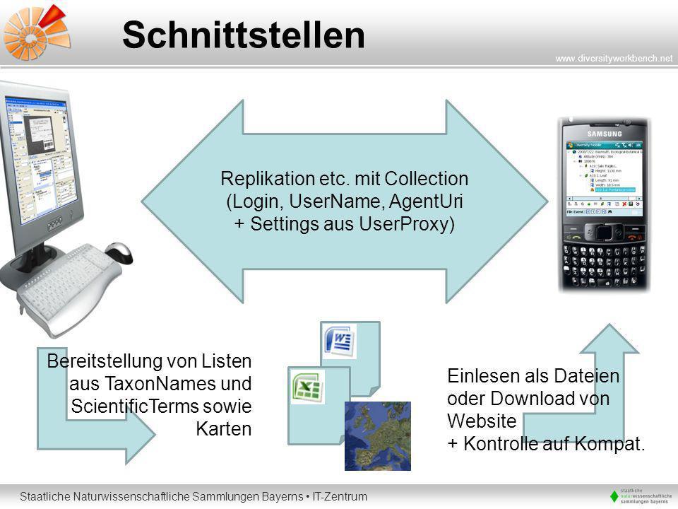 Staatliche Naturwissenschaftliche Sammlungen Bayerns IT-Zentrum www.diversityworkbench.net Schnittstellen Replikation etc.