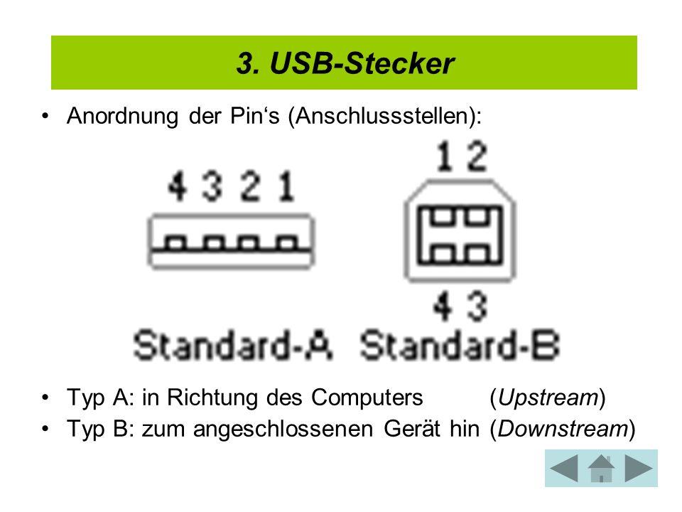 Anordnung der Pins (Anschlussstellen): Typ A: in Richtung des Computers(Upstream) Typ B: zum angeschlossenen Gerät hin(Downstream) 3. USB-Stecker