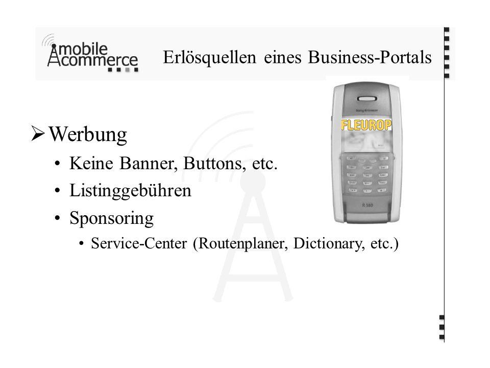Erlösquellen eines Business-Portals Werbung Keine Banner, Buttons, etc. Listinggebühren Sponsoring Service-Center (Routenplaner, Dictionary, etc.)
