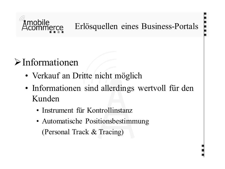 Erlösquellen eines Business-Portals Informationen Verkauf an Dritte nicht möglich Informationen sind allerdings wertvoll für den Kunden Instrument für Kontrollinstanz Automatische Positionsbestimmung (Personal Track & Tracing)