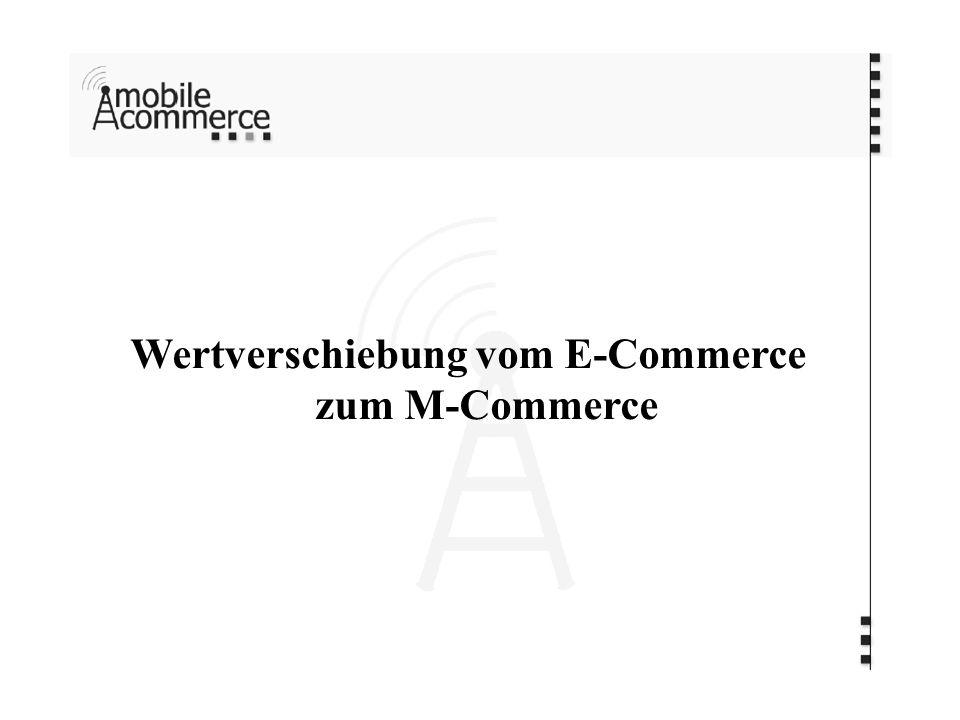 Wertverschiebung vom E-Commerce zum M-Commerce