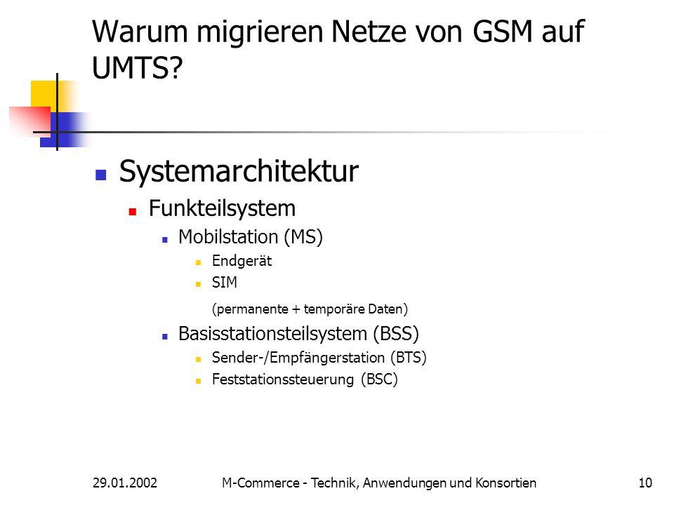 29.01.2002M-Commerce - Technik, Anwendungen und Konsortien10 Warum migrieren Netze von GSM auf UMTS? Systemarchitektur Funkteilsystem Mobilstation (MS