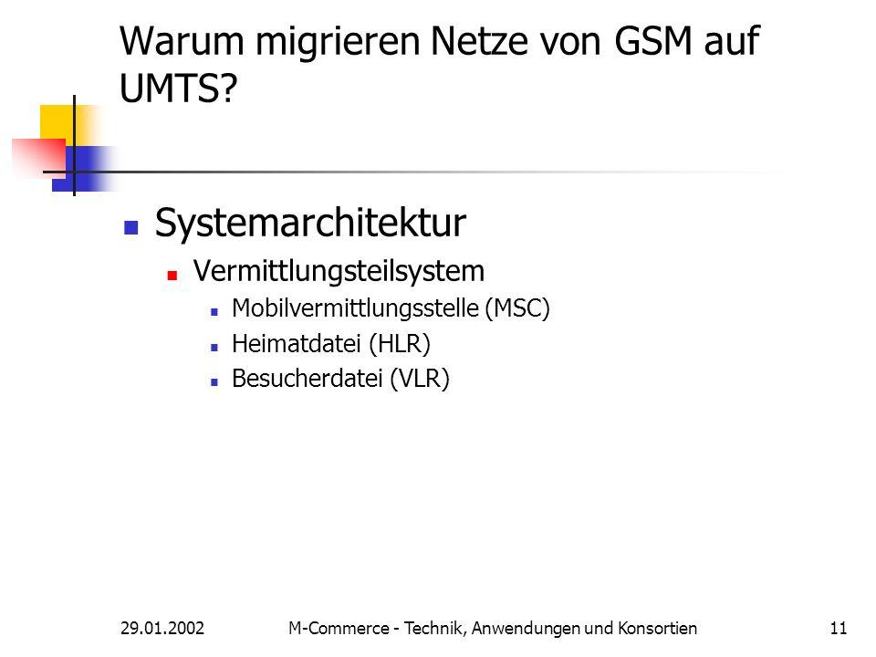 29.01.2002M-Commerce - Technik, Anwendungen und Konsortien11 Warum migrieren Netze von GSM auf UMTS? Systemarchitektur Vermittlungsteilsystem Mobilver
