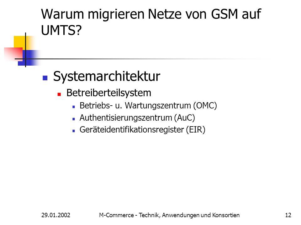 29.01.2002M-Commerce - Technik, Anwendungen und Konsortien12 Warum migrieren Netze von GSM auf UMTS? Systemarchitektur Betreiberteilsystem Betriebs- u