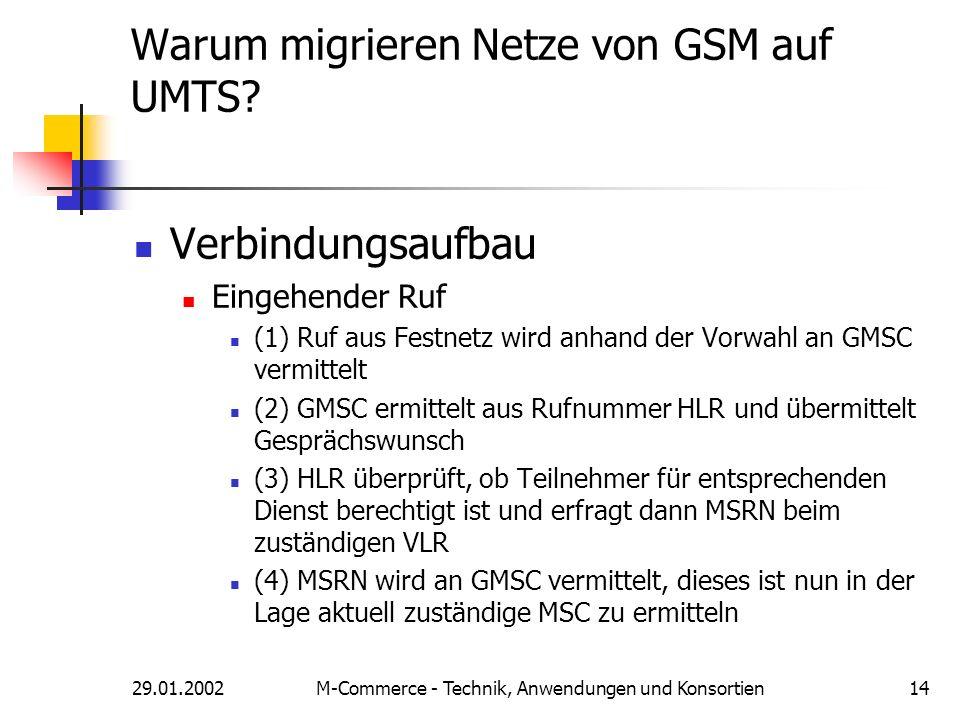 29.01.2002M-Commerce - Technik, Anwendungen und Konsortien14 Warum migrieren Netze von GSM auf UMTS? Verbindungsaufbau Eingehender Ruf (1) Ruf aus Fes