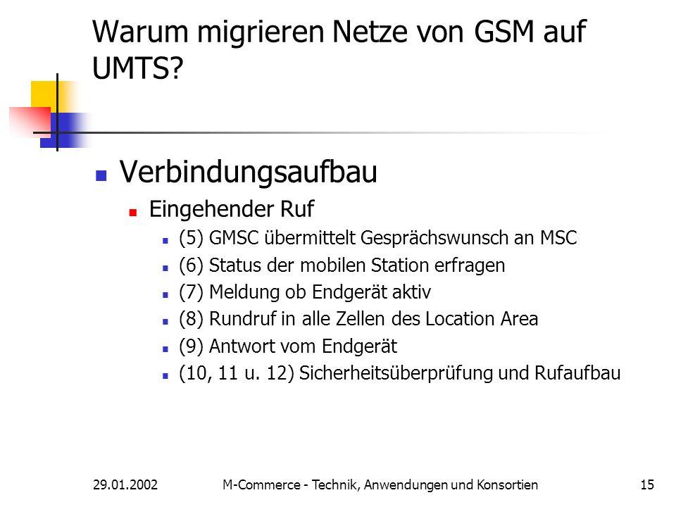 29.01.2002M-Commerce - Technik, Anwendungen und Konsortien15 Warum migrieren Netze von GSM auf UMTS? Verbindungsaufbau Eingehender Ruf (5) GMSC übermi