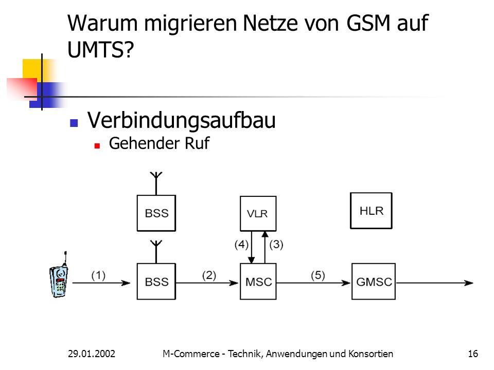 29.01.2002M-Commerce - Technik, Anwendungen und Konsortien16 Warum migrieren Netze von GSM auf UMTS? Verbindungsaufbau Gehender Ruf