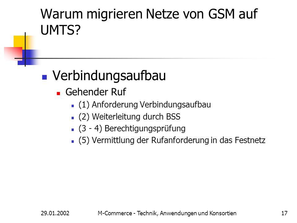 29.01.2002M-Commerce - Technik, Anwendungen und Konsortien17 Warum migrieren Netze von GSM auf UMTS? Verbindungsaufbau Gehender Ruf (1) Anforderung Ve