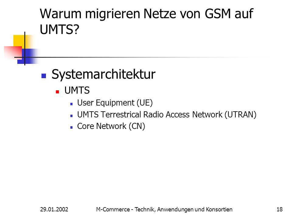 29.01.2002M-Commerce - Technik, Anwendungen und Konsortien18 Warum migrieren Netze von GSM auf UMTS? Systemarchitektur UMTS User Equipment (UE) UMTS T