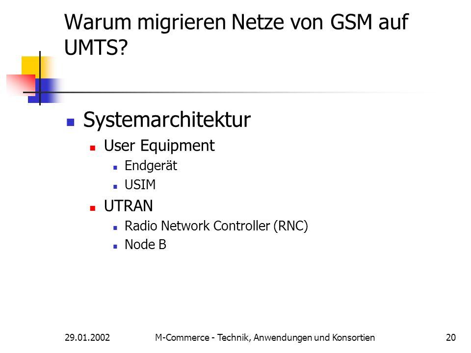 29.01.2002M-Commerce - Technik, Anwendungen und Konsortien20 Warum migrieren Netze von GSM auf UMTS? Systemarchitektur User Equipment Endgerät USIM UT