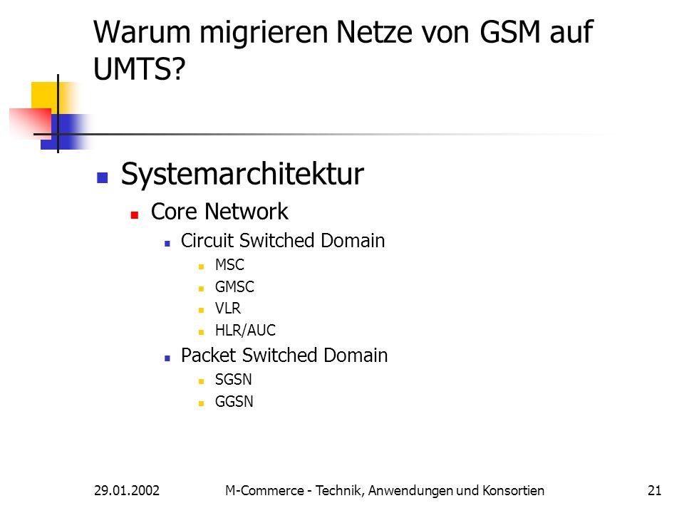 29.01.2002M-Commerce - Technik, Anwendungen und Konsortien21 Warum migrieren Netze von GSM auf UMTS? Systemarchitektur Core Network Circuit Switched D