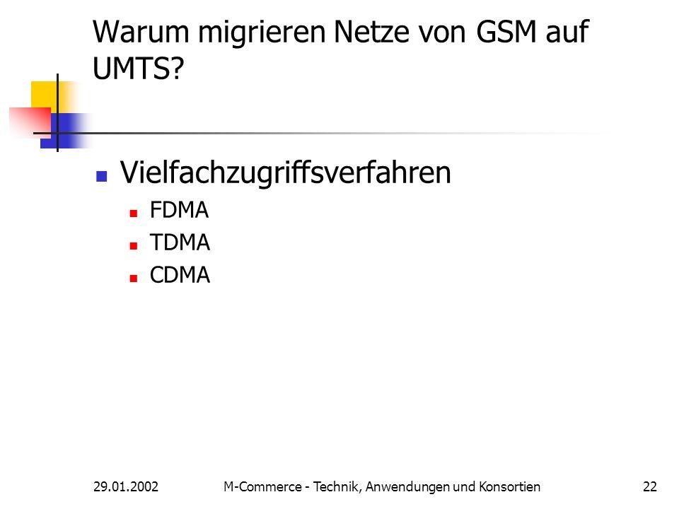 29.01.2002M-Commerce - Technik, Anwendungen und Konsortien22 Warum migrieren Netze von GSM auf UMTS? Vielfachzugriffsverfahren FDMA TDMA CDMA