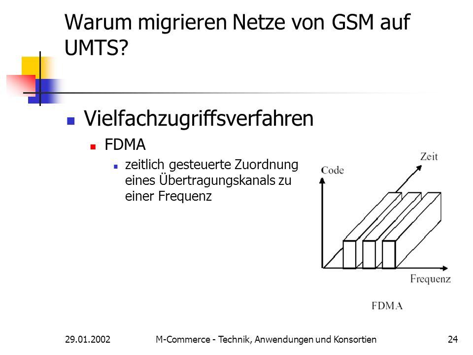 29.01.2002M-Commerce - Technik, Anwendungen und Konsortien24 Warum migrieren Netze von GSM auf UMTS? Vielfachzugriffsverfahren FDMA zeitlich gesteuert