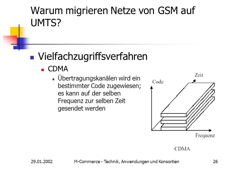 29.01.2002M-Commerce - Technik, Anwendungen und Konsortien26 Warum migrieren Netze von GSM auf UMTS? Vielfachzugriffsverfahren CDMA Übertragungskanäle