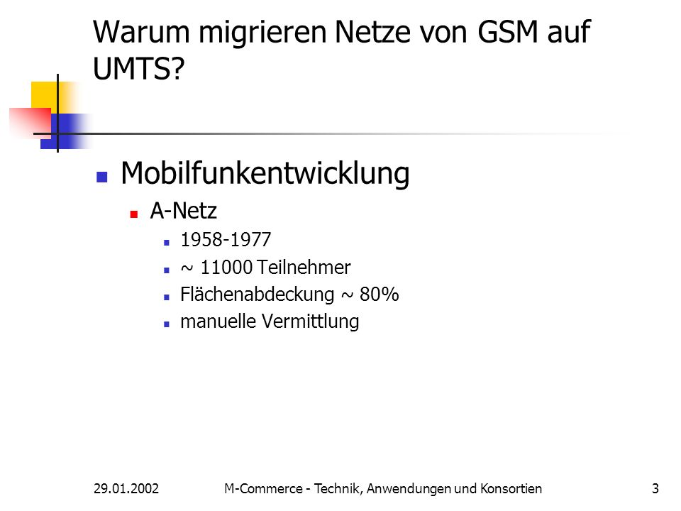 29.01.2002M-Commerce - Technik, Anwendungen und Konsortien3 Warum migrieren Netze von GSM auf UMTS? Mobilfunkentwicklung A-Netz 1958-1977 ~ 11000 Teil