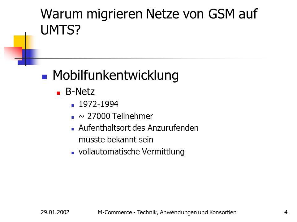 29.01.2002M-Commerce - Technik, Anwendungen und Konsortien4 Warum migrieren Netze von GSM auf UMTS? Mobilfunkentwicklung B-Netz 1972-1994 ~ 27000 Teil