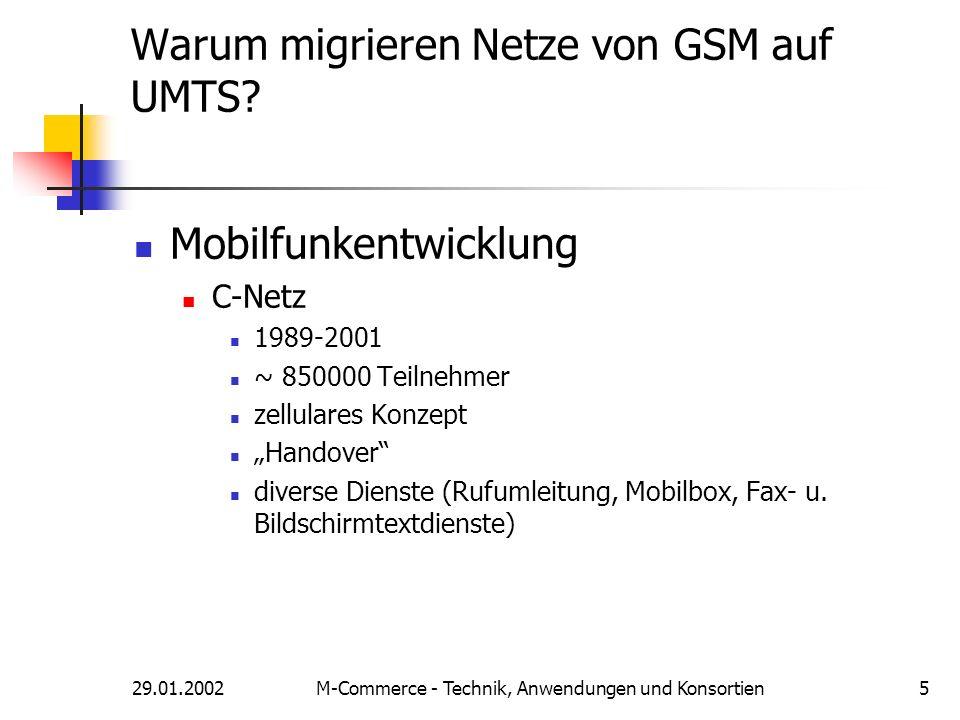 29.01.2002M-Commerce - Technik, Anwendungen und Konsortien5 Warum migrieren Netze von GSM auf UMTS? Mobilfunkentwicklung C-Netz 1989-2001 ~ 850000 Tei