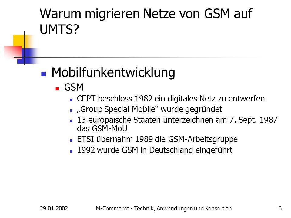 29.01.2002M-Commerce - Technik, Anwendungen und Konsortien6 Warum migrieren Netze von GSM auf UMTS? Mobilfunkentwicklung GSM CEPT beschloss 1982 ein d