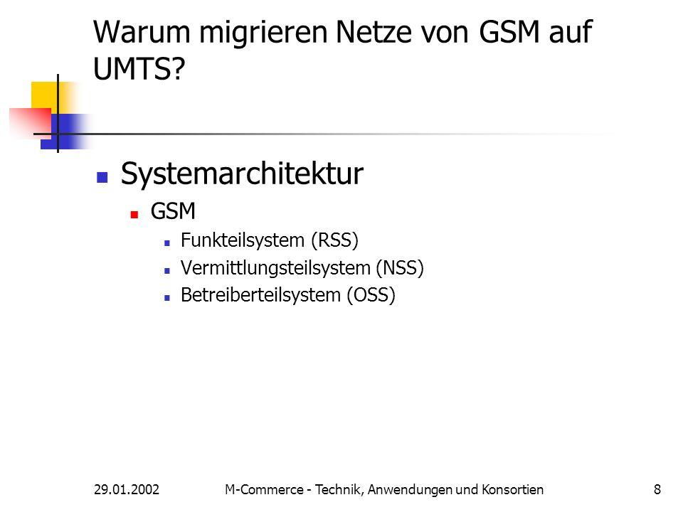 29.01.2002M-Commerce - Technik, Anwendungen und Konsortien8 Warum migrieren Netze von GSM auf UMTS? Systemarchitektur GSM Funkteilsystem (RSS) Vermitt