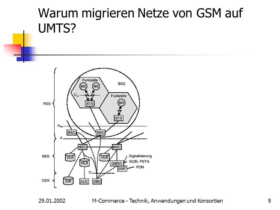 29.01.2002M-Commerce - Technik, Anwendungen und Konsortien10 Warum migrieren Netze von GSM auf UMTS.