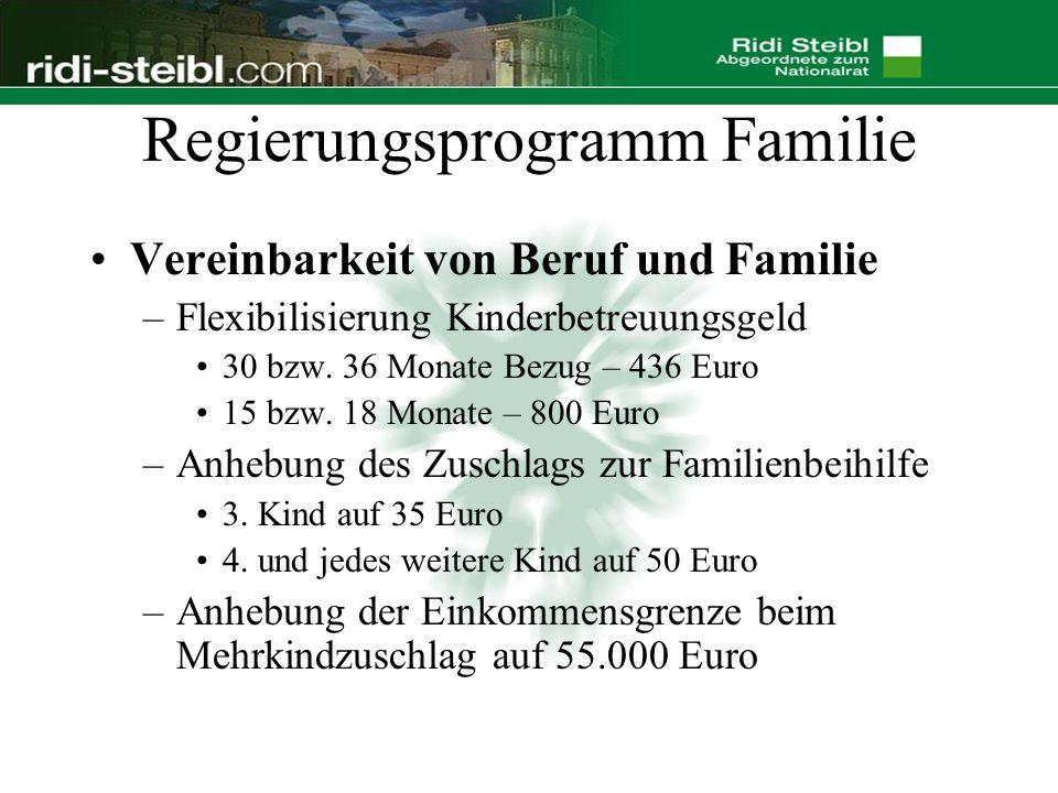 Regierungsprogramm Familie Vereinbarkeit von Beruf und Familie –Flexibilisierung Kinderbetreuungsgeld 30 bzw.