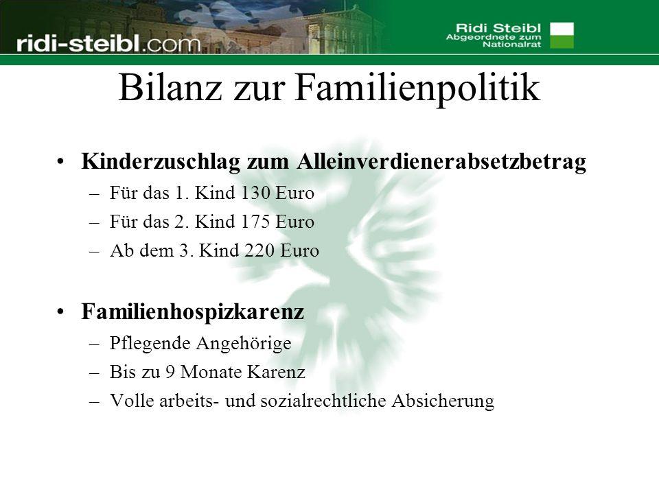 Bilanz zur Familienpolitik Kinderzuschlag zum Alleinverdienerabsetzbetrag –Für das 1.