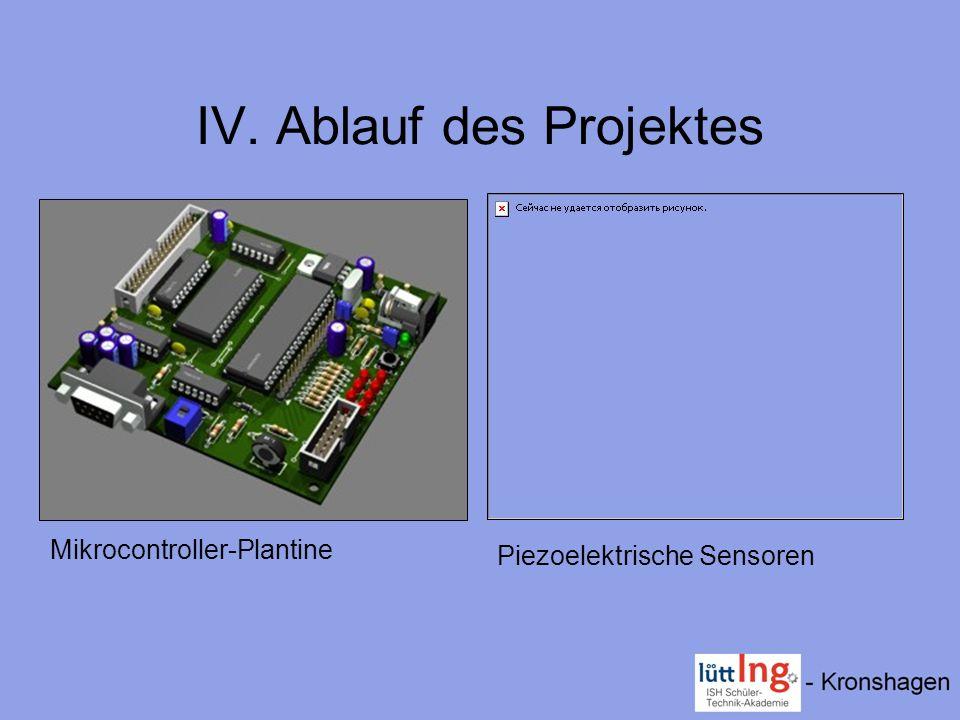 IV. Ablauf des Projektes Mikrocontroller-Plantine Piezoelektrische Sensoren