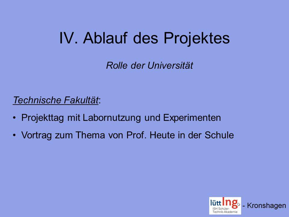 IV. Ablauf des Projektes Rolle der Universität Technische Fakultät: Projekttag mit Labornutzung und Experimenten Vortrag zum Thema von Prof. Heute in
