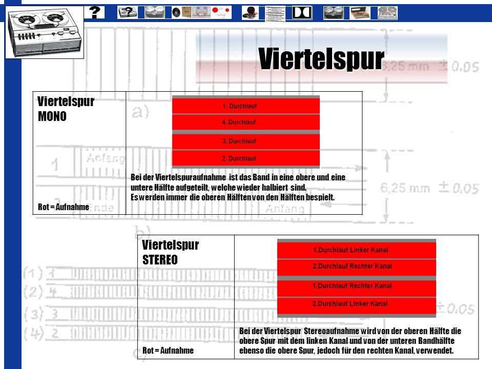 Viertelspur Viertelspur MONO Rot = Aufnahme Bei der Viertelspuraufnahme ist das Band in eine obere und eine untere Hälfte aufgeteilt, welche wieder ha