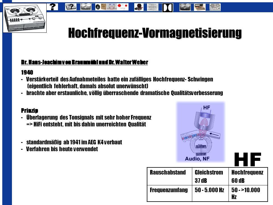 Hochfrequenz-Vormagnetisierung Dr. Hans-Joachim von Braunmühl und Dr. Walter Weber 1940 -Verstärkerteil des Aufnahmeteiles hatte ein zufälliges Hochfr