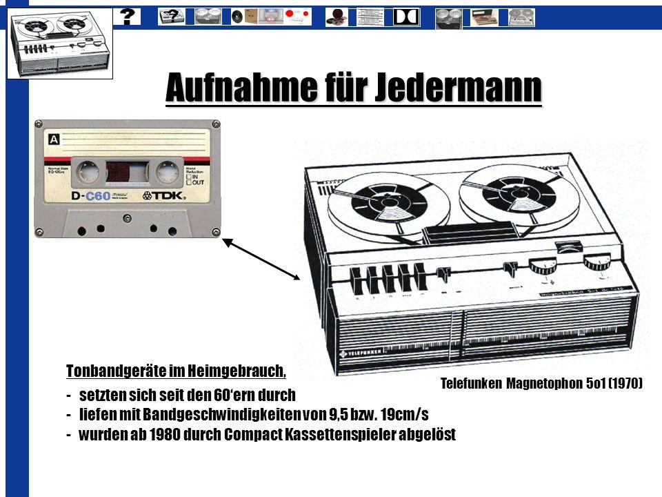 Aufnahme für Jedermann Tonbandgeräte im Heimgebrauch, -setzten sich seit den 60ern durch -liefen mit Bandgeschwindigkeiten von 9,5 bzw. 19cm/s -wurden