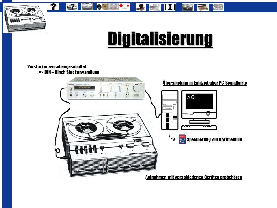 Digitalisierung Aufnahmen mit verschiedenen Geräten probehören Überspielung in Echtzeit über PC-Soundkarte Verstärker zwischengeschaltet => DIN – Cinc