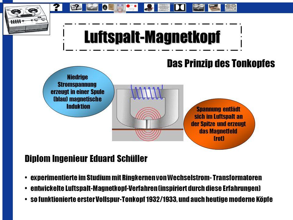 Luftspalt-Magnetkopf Das Prinzip des Tonkopfes Diplom Ingenieur Eduard Schüller experimentierte im Studium mit Ringkernen von Wechselstrom- Transforma