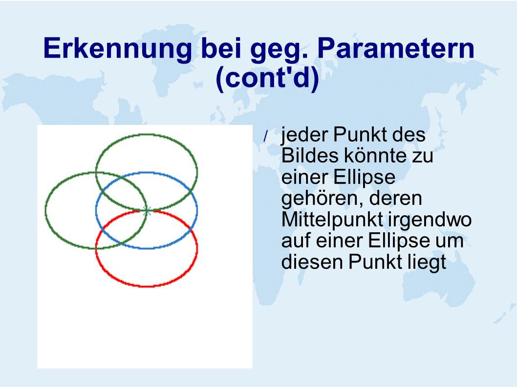Erkennung bei geg. Parametern (cont'd) jeder Punkt des Bildes könnte zu einer Ellipse gehören, deren Mittelpunkt irgendwo auf einer Ellipse um diesen