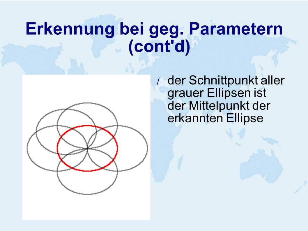 Erkennung bei geg. Parametern (cont'd) der Schnittpunkt aller grauer Ellipsen ist der Mittelpunkt der erkannten Ellipse