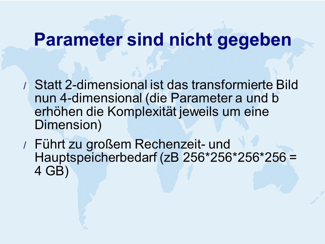 Parameter sind nicht gegeben Statt 2-dimensional ist das transformierte Bild nun 4-dimensional (die Parameter a und b erhöhen die Komplexität jeweils