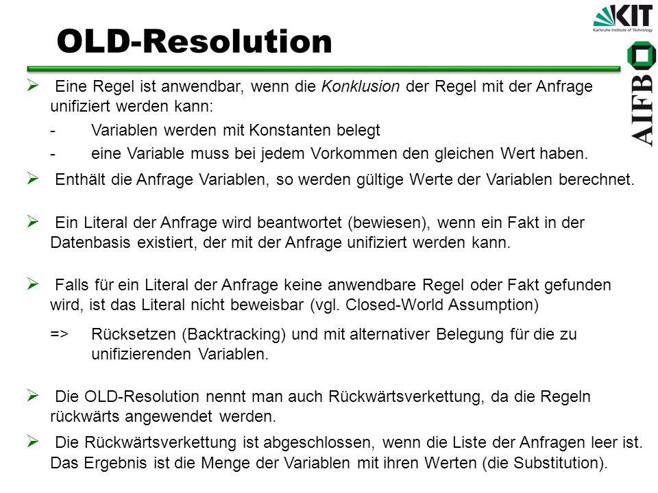 OLD-Resolution Eine Regel ist anwendbar, wenn die Konklusion der Regel mit der Anfrage unifiziert werden kann: -Variablen werden mit Konstanten belegt
