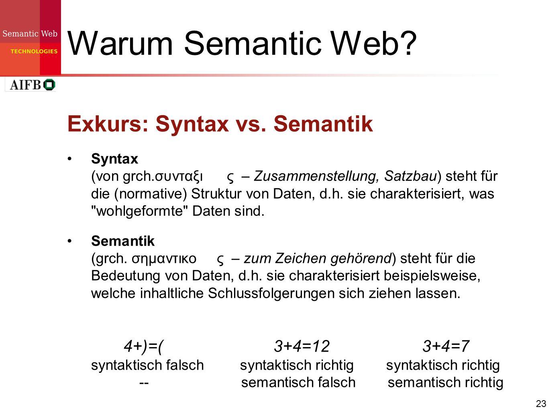 23 Warum Semantic Web? Exkurs: Syntax vs. Semantik Syntax (von grch.συνταξι ς – Zusammenstellung, Satzbau) steht für die (normative) Struktur von Date